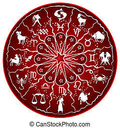 illustration of a zodiac disc