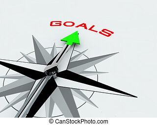 Goals Compass over white background