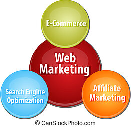 Web marketing business diagram illustration - business...