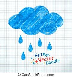 Rainy cloud. - Vector illustration of rainy cloud. Felt pen...