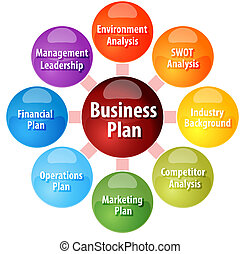Business plan parts business diagram illustration