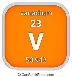 Vanadium material sign - Vanadium material on the periodic...