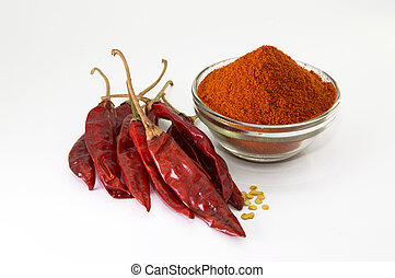 chilly powder with red chilly
