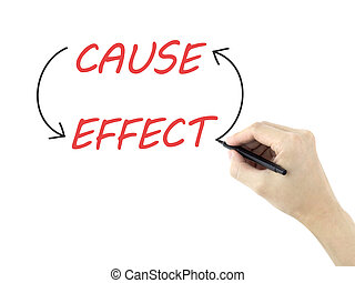 cause and effect written by man's hand over white background