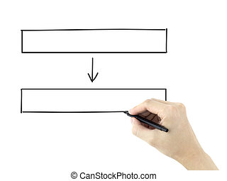 blank flow chart drawn by man's hand