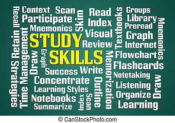Study Skills word cloud on green background