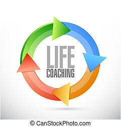 life coaching cycle sign concept illustration design over...