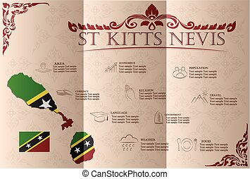 Saint Kitts and Nevis infographics, statistical data, sights...