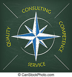 Blackboard Consulting Concept Compass - Compass with text...