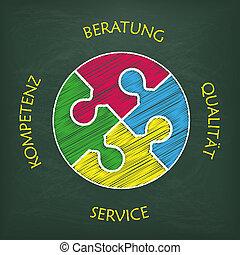 Blackboard Circle Puzzle Beratung - German text Beratung,...