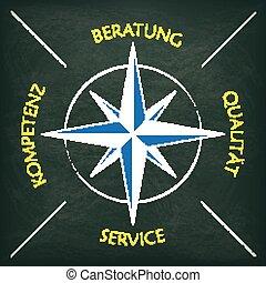 Blackboard Beratung Compass - German text Beratung,...