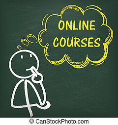 Blackboard Stickman Thinking Online Courses - Stickman with...