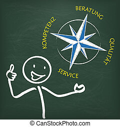 Blackboard Stickman Beratung Compass - German text...