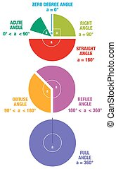 Angle Maths Geometry Circle - Angles from mathematics and...