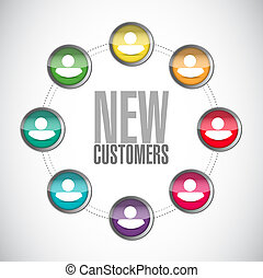 new customers people network sign concept illustration...