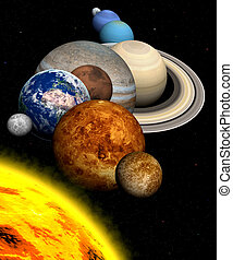 Solar system - The planets in the solar system