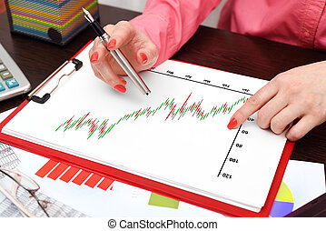 clipboard with stock chart