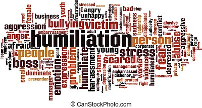 Humiliation word cloud concept Vector illustration