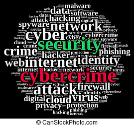 Cybercrime. - Word cloud illustration which deals with...