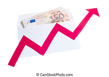 Value of euro increasing