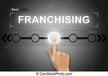 hand clicking franchising button on a screen interface -...