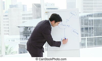 Businessman writing in a whiteboard in a meeting