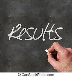 Blank Blackboard Results