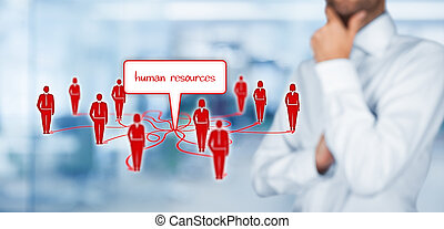 Human resources officer think about employees.