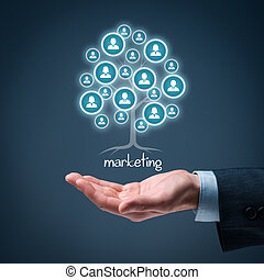 Marketing is a root of a tree in get and keep customers....