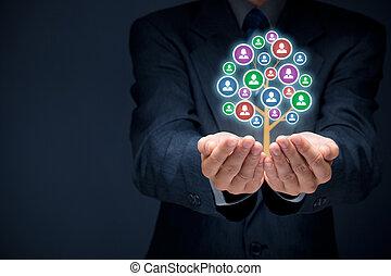 cliente, ou, empregados, cuidado, conceito,