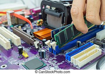 Technician's hands Installing RAM