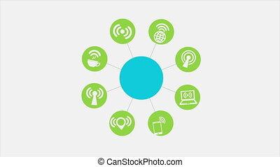 Communication Video animation - Communication Icons, Video...