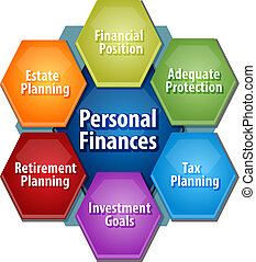 Personal Finances business diagram illustration - business...