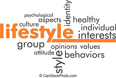 word cloud - lifestyle - A word cloud of lifestyle related...