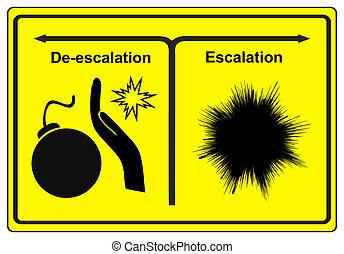 Escalation or De-escalation - Concept sign to explain the...