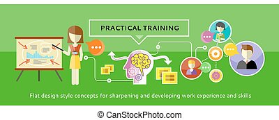 Practical Training Concept - Practical training concept....