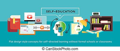 Self-education Concept - Human resources and self-education...