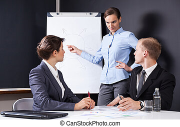 Leader drawing chart on the board - Female leader drawing...