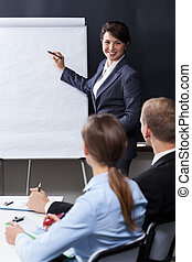 Business training in the corporation - View of business...