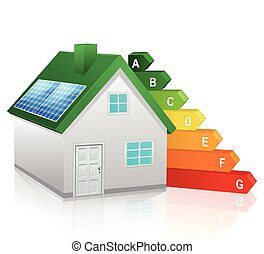 Green energy home - This image was made by Adobe Illustrator...