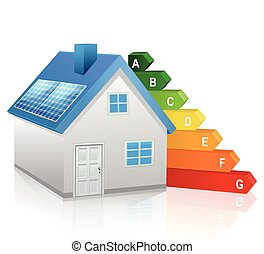 Solar panel house - This image was made by Adobe Illustrator...