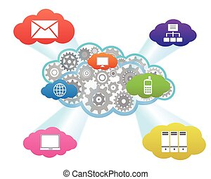 Cloud computing with app