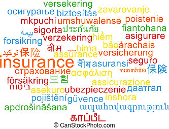 Insurance multilanguage wordcloud background concept