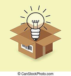 Lightbulb in the box