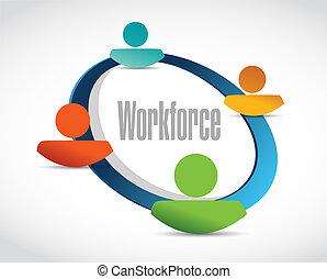 workforce team sign concept illustration design over white