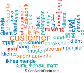 Customer multilanguage wordcloud background concept
