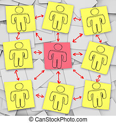 Social Network Connections - Sticky Notes - A social network...