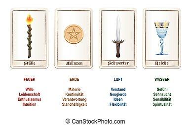Tarot Four Elements Colors German - Tarot card suits -...