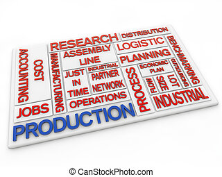 Production Label over white Background