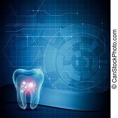 Dental scientific background